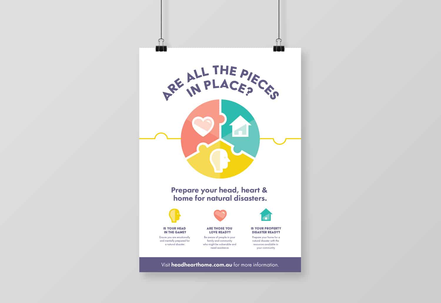 Head Heart Home disaster awareness campaign poster for Central Queensland University by Flux Visual Communication